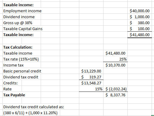 eligible dividend gross up