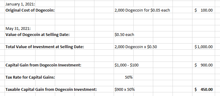 calculating taxable capital gains related to crypto tax